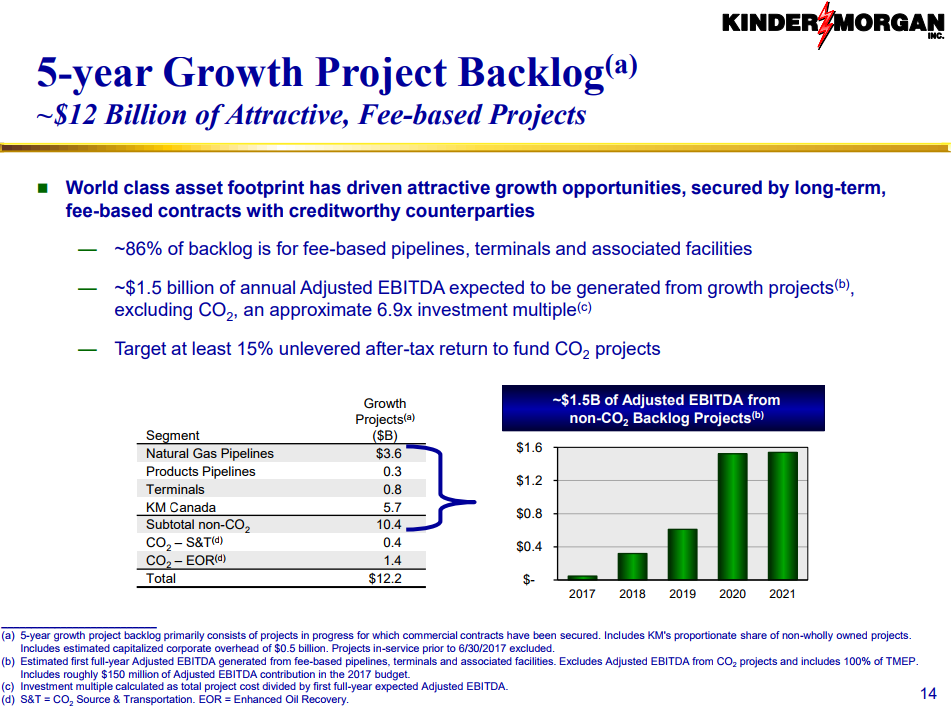 Kinder Morgan, Inc. (NYSE:KMI) Shares Bought by Mizuho Securities USA LLC