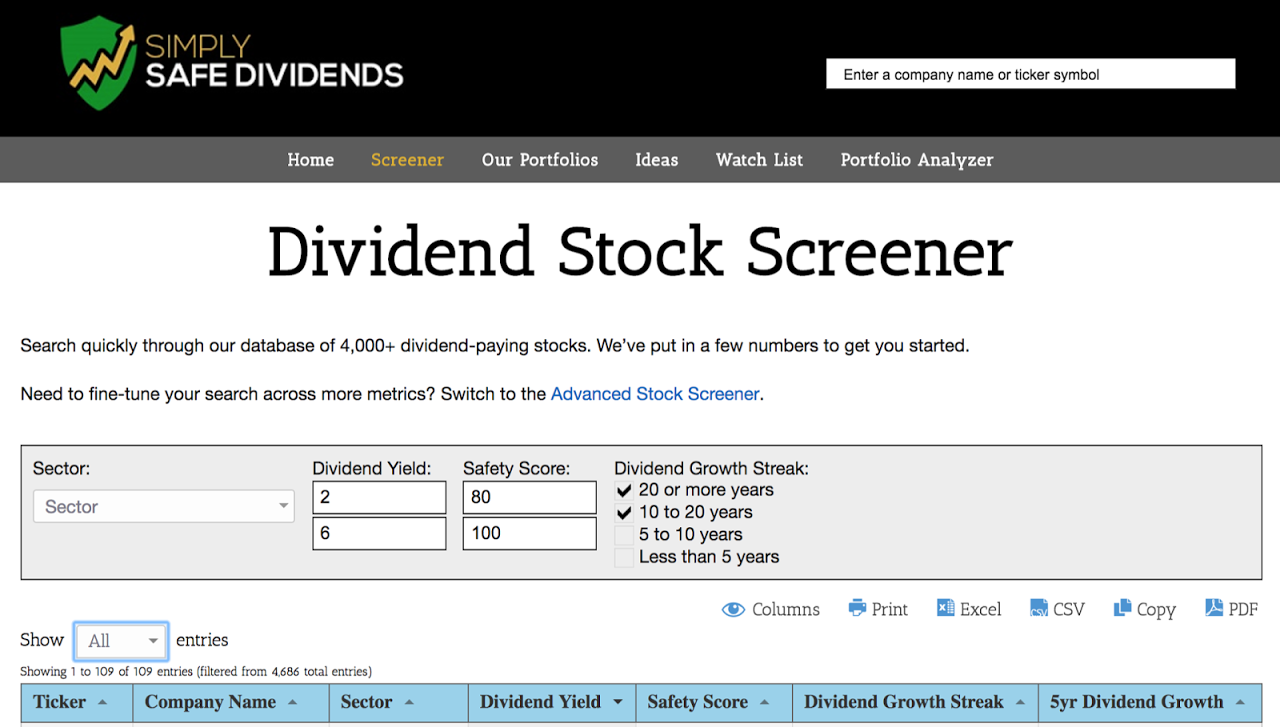 10 dividend growth stocks for august 2017 seeking alpha the dividend safety score is a metric that rates the safety of a companys dividend payment the score is determined by considering a stocks most important buycottarizona Image collections