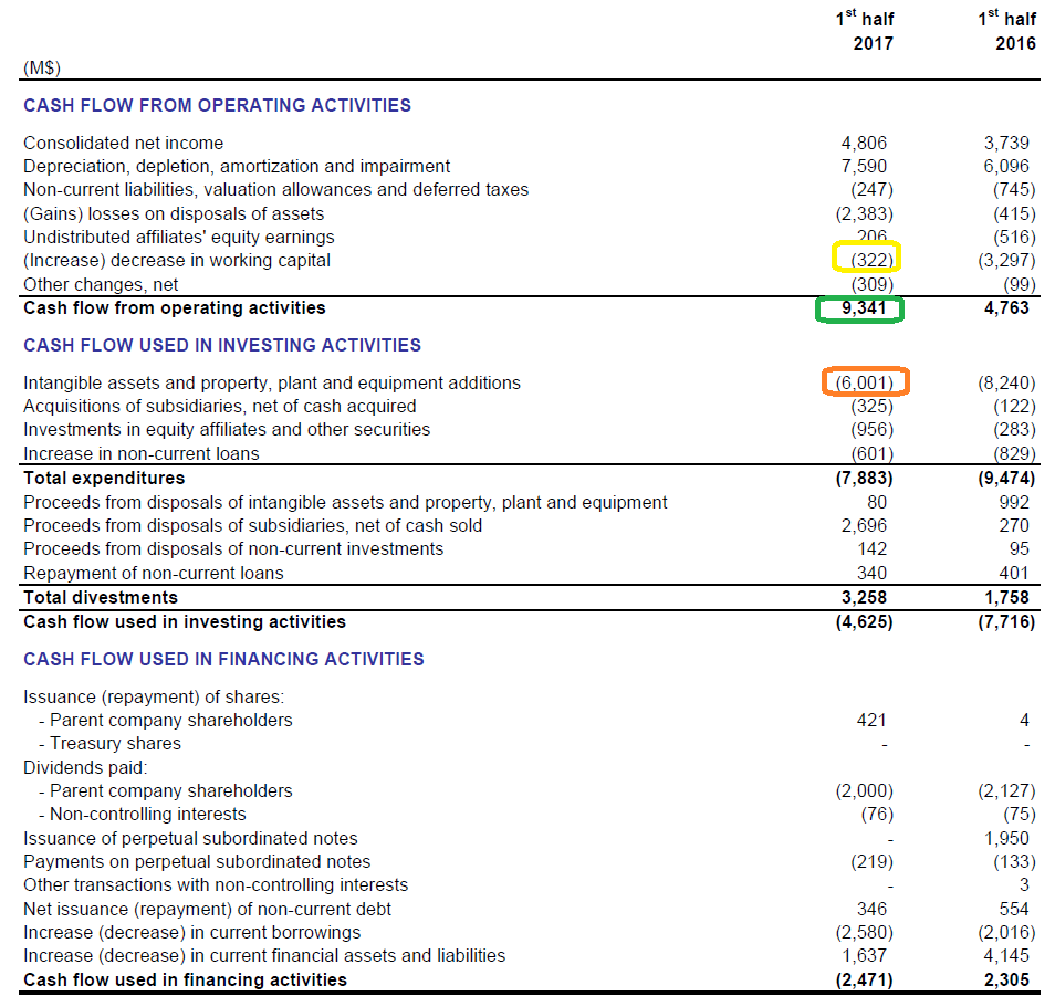 The nest egg portfolio is totals 58 dividend yield sustainable source half year report buycottarizona