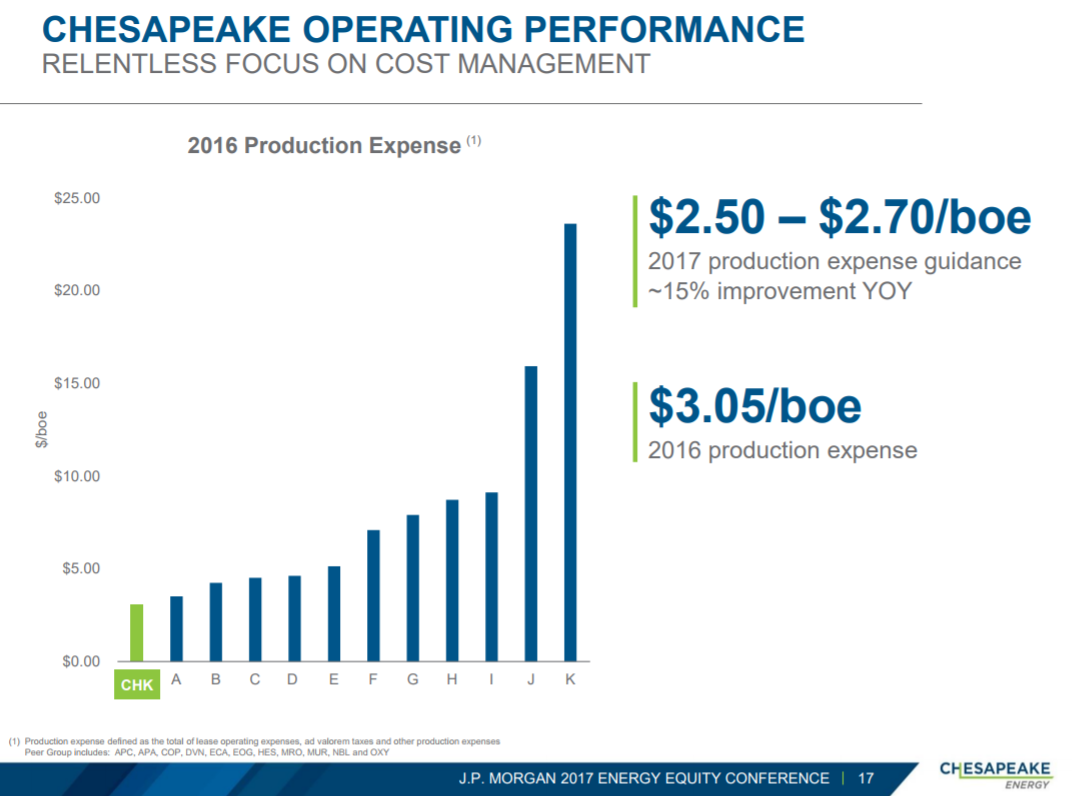 Chesapeake Energy Corporation (CHK) Earns Buy Rating from Stifel Nicolaus