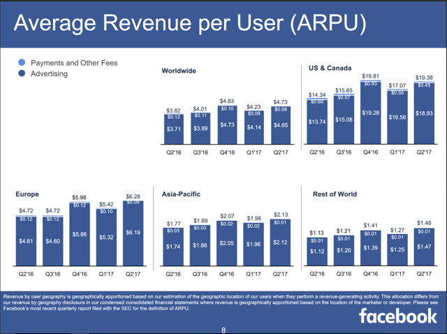 Snapchat, Undervalued Compared To Facebook And Twitter