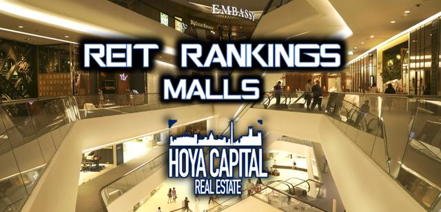 REIT Rankings Malls