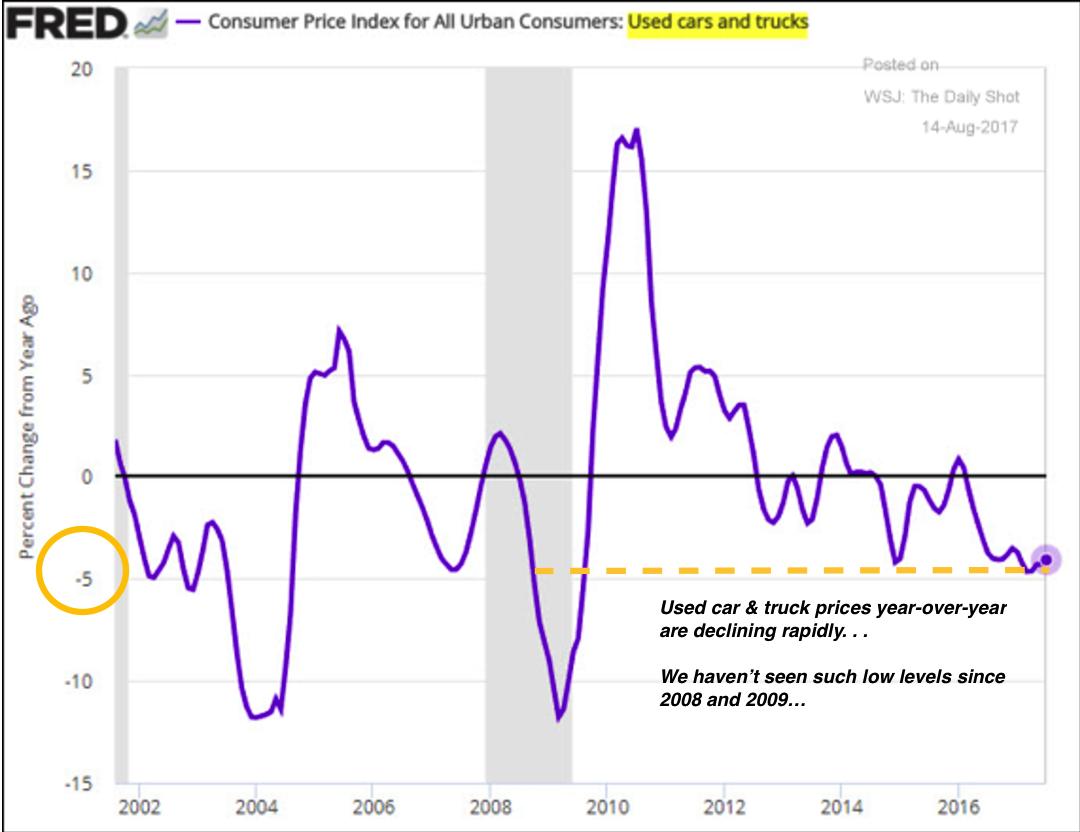 Stock options limit price