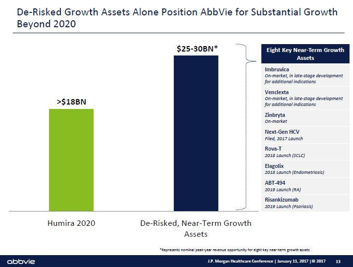 MCF Advisors LLC Has $297000 Position in AbbVie Inc. (ABBV)