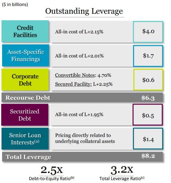 A Sleep Well At Night Mortgage REIT? - Blackstone Mortgage ...