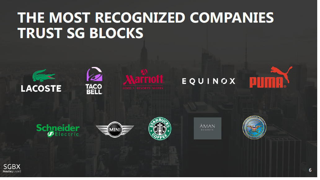 Sg Blocks An Ipo With The Building Blocks For Long Term Success