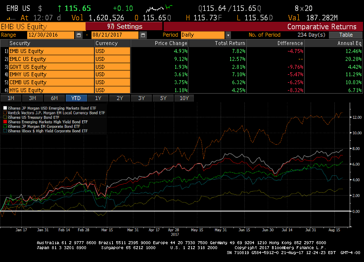 i cannot exxpress the importance of the bloomberg terminal in any trading plan. If you are serious about making money trading stock, bonds, commodities or Forex Bloomberg is a must. radiohitzfm.tk has great information on their site and if you combine that with the Wall Street Journal, Barron/5(7).