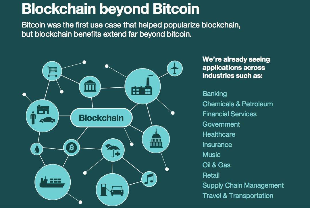 ibm bitcoin