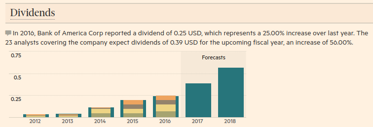 citi fsg report dividend decision for By this, depositors and other interested parties should be able to access their money despite the decision by the financial institution in question to seize operations.