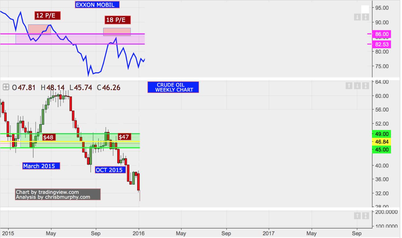 C Stock Quote Oil Stock Quote Prepossessing Crude Oil Stock Prices Algorithmic