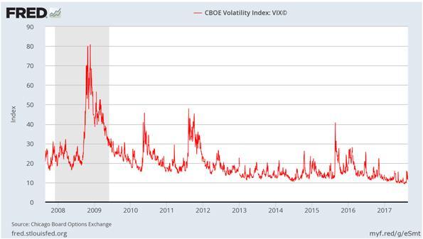 CBOE-VolatilityIndex.jpg