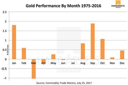 GoldPerformance.jpg