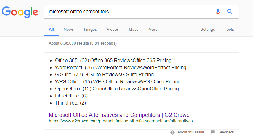 This Is The Search Result I Got When Used Google For Microsoft Office Competitors Not A Great List And Certainly One That Going To Keep