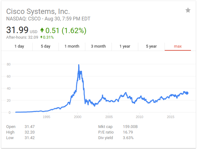 Alpha trading systems inc