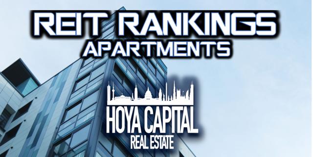 REIT Rankings Apartments