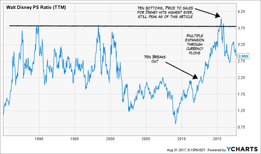 Macro Correlations   Seeking Alpha