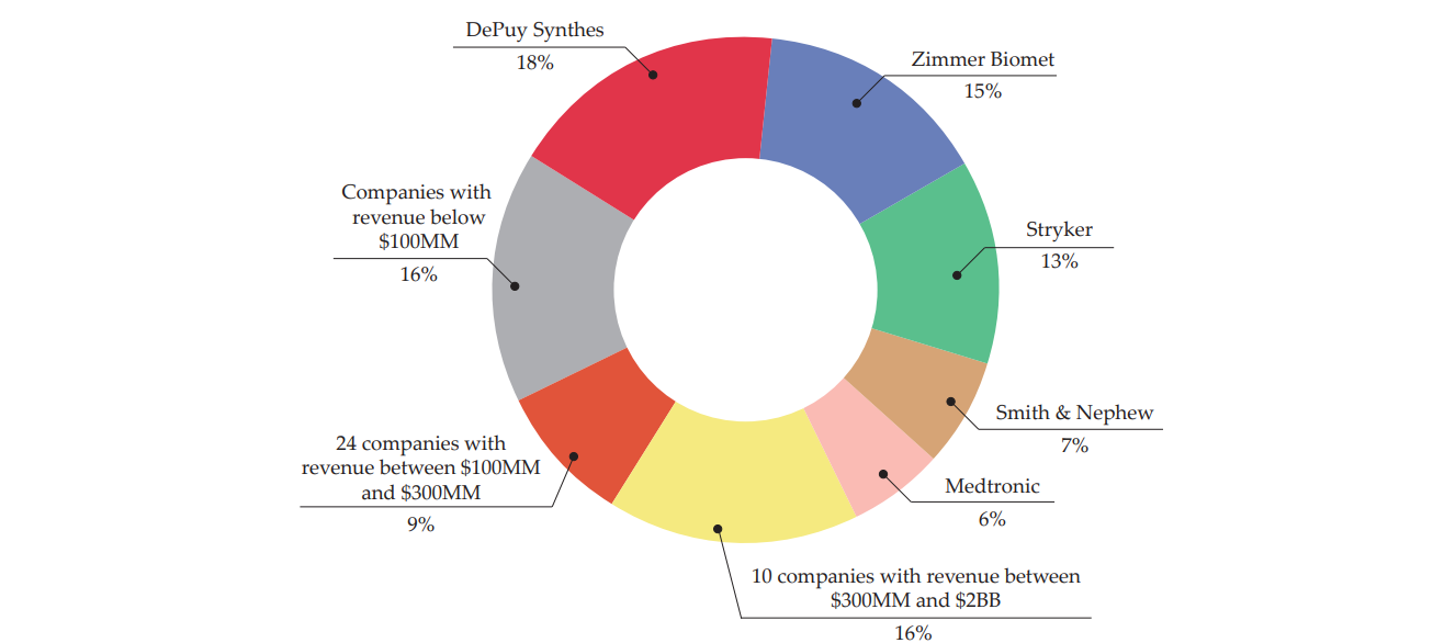 Zimmer Biomet Holdings: Undervalued And Unloved - Zimmer