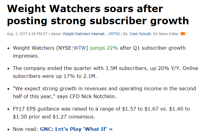 Which insiders are trading Weight Watchers International, Inc. (WTW)?