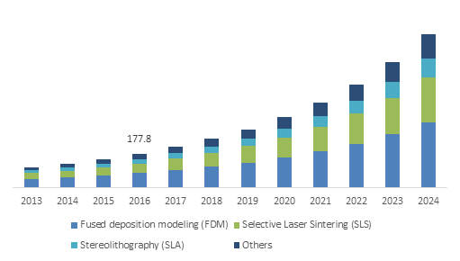 germany orthopedic tools market by 2020 Figure 1: near-term medical device export market rankings 1 germany 5  belgium 9  from 2013 to 2020,  339112 surgical and medical instrument.
