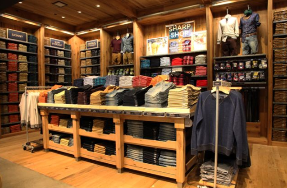 Price Target Estimates for American Eagle Outfitters, Inc. (AEO)