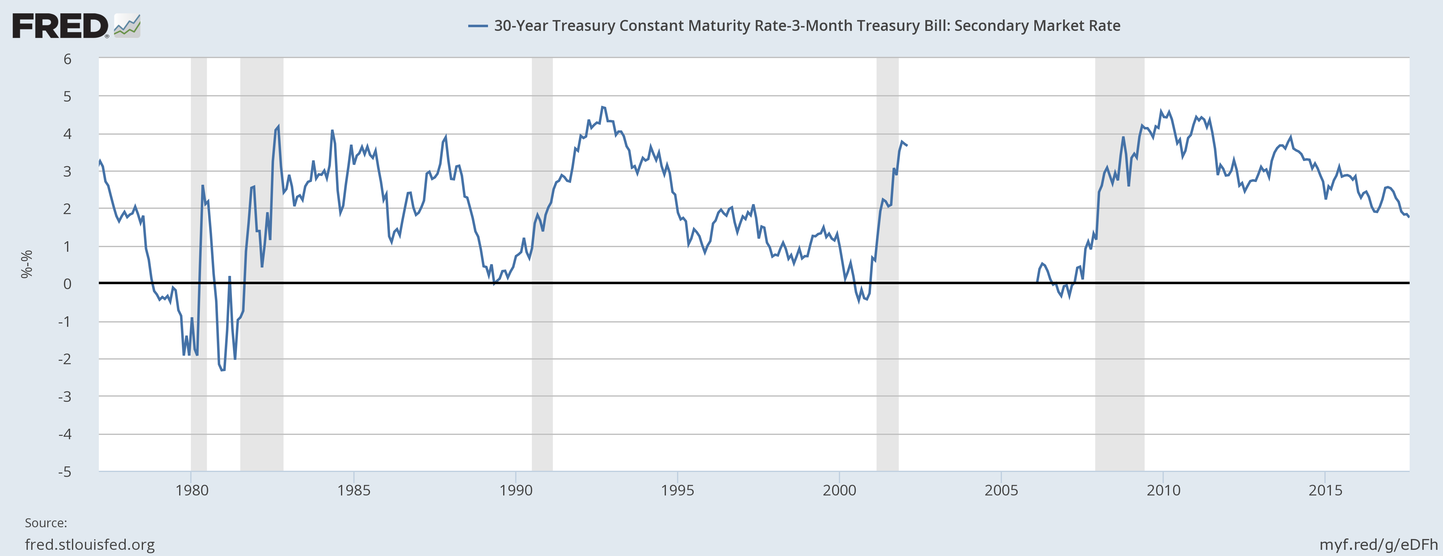 bond and curve Kathy jones breaks down yield curves,  there's been a lot of talk about the yield curve investors in both bonds and stocks have been concerned that the yield .