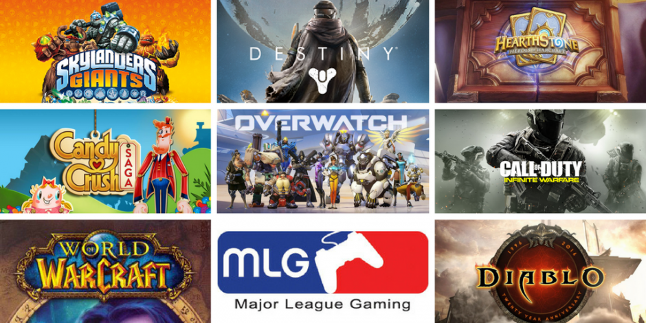 Activision Blizzard: Strong Free Cash Flow Indicates 33% ...