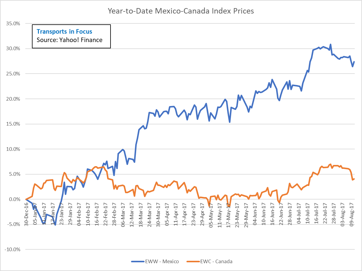 Mexico Etf Canada Is There A Daily Limit On Credit Cards