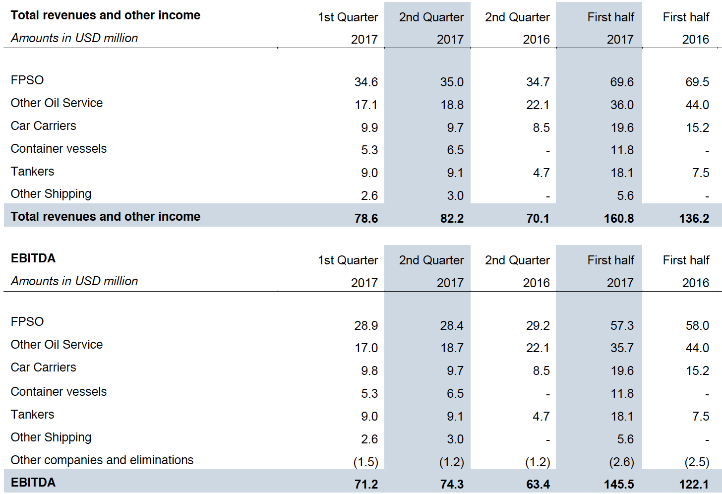 Qualified Dividends Yielding 8%, 15 Straight Dividend Hikes, Strong Growth And Coverage