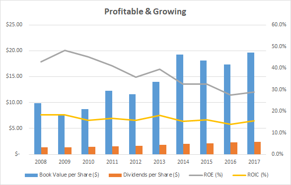 diageo capital structure 1 - diageo case introduction how has diageo historically managed its capital  structure diageo sought to maintain the low-debt (conservative) financial.