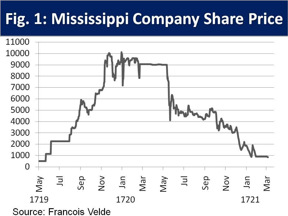 companys share price - 960×720