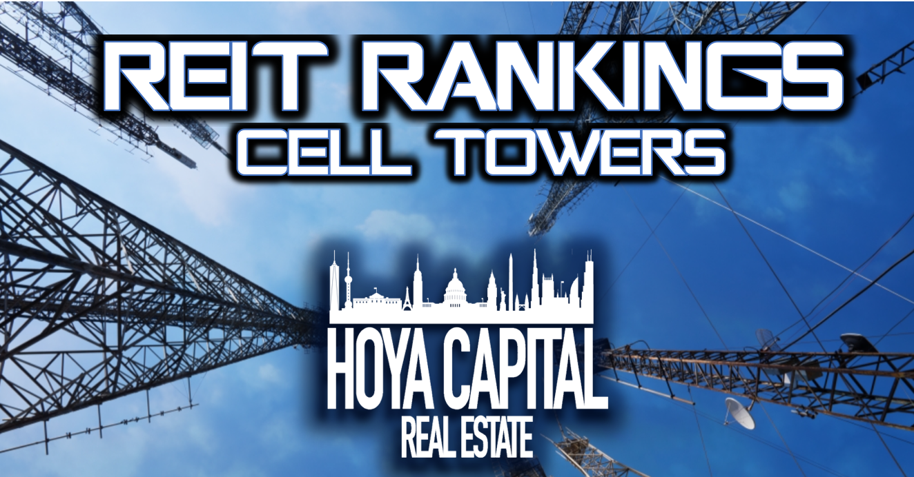 Cell Towers: Not In My Backyard, But In My Portfolio