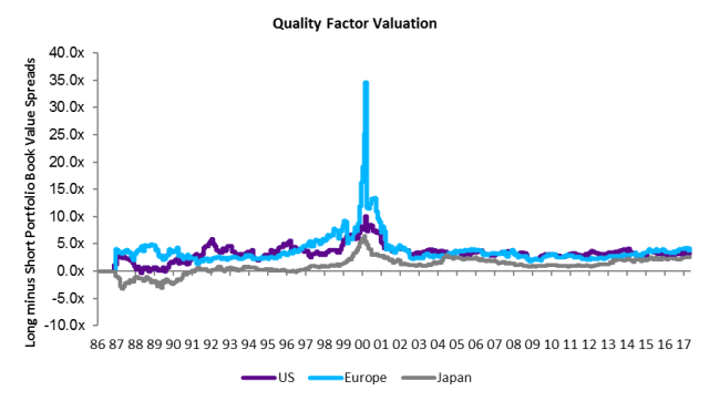 Quality_Factor_Valuation