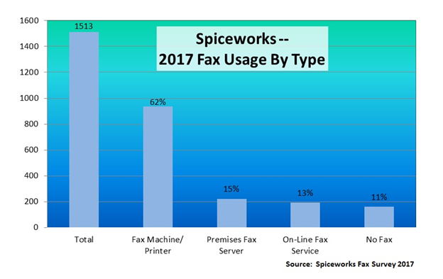 When is spiceworks ipo