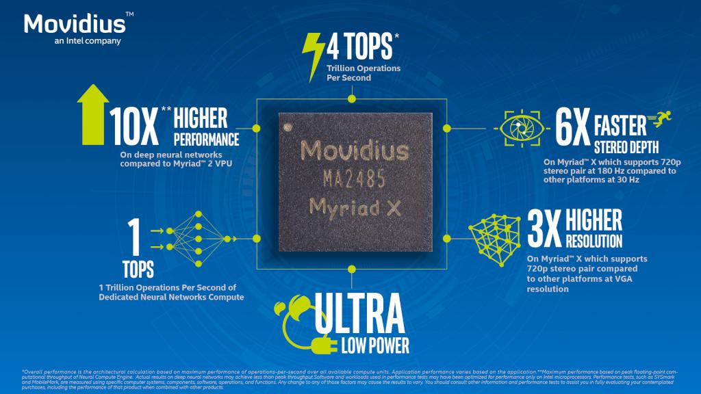 Why Intel's Myriad X Is More Impressive Than Apple's A11 Bionic (NASDAQ:INTC) | Seeking Alpha