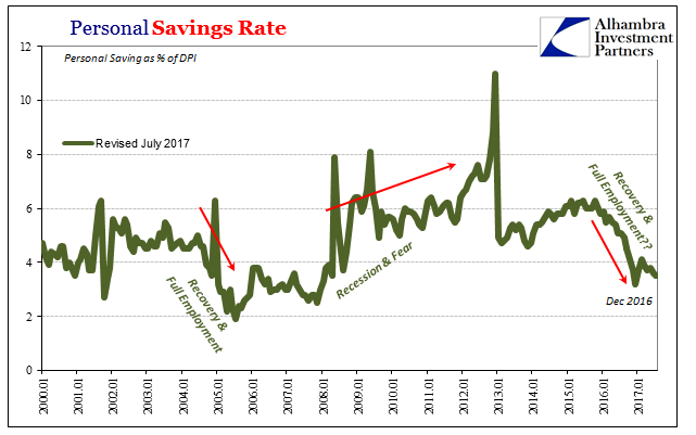 Teen personal savings rates in the us Bravo, seems