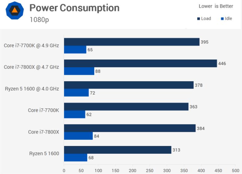 G.Skill launch AMD-Optimised Trident Z RGB memory