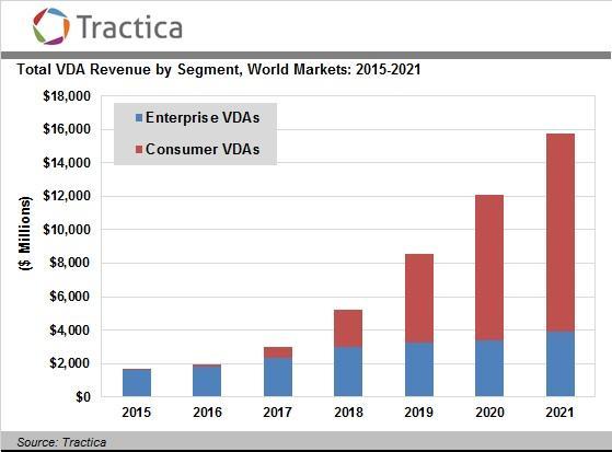VDA-16 chart2