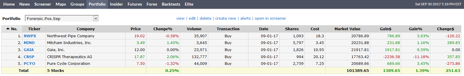 Einfache hedge strategy forex trading bild 9