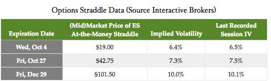 Interactive brokers options margin requirements