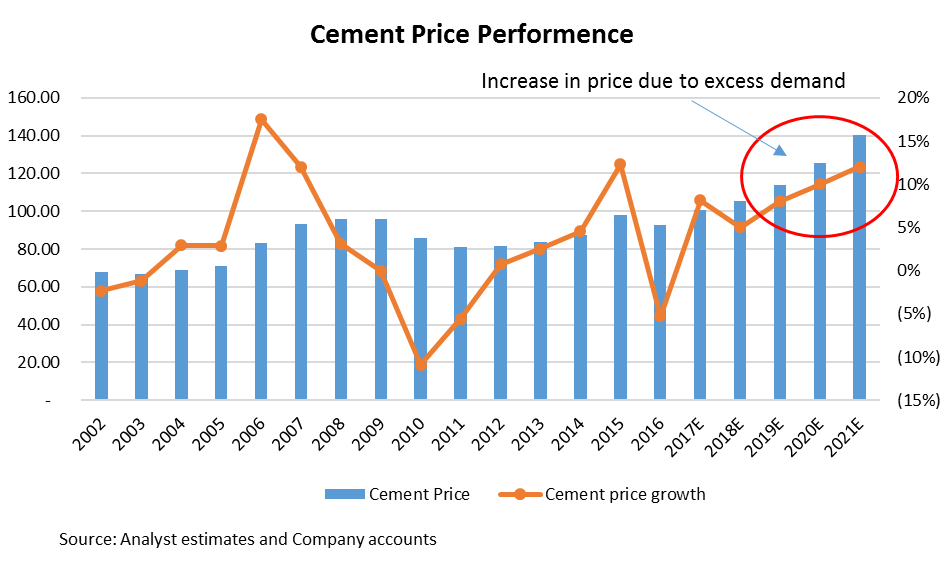 causes of increasing alimentation prices The causes of this price spike are complex and due to a combination of mutually reinforcing factors, including droughts in key grain-producing regions, low stocks for cereals and oilseeds, increased feedstock.