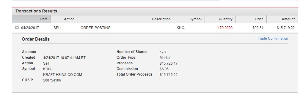 How Did My Sale Of Kraft Heinz In April Work Out The Kraft Heinz