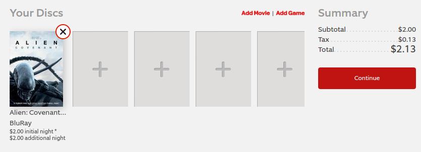 A Bet On Netflix Is A Bet Against Market Forces Netflix Inc