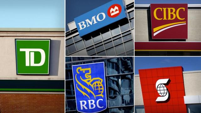 Big 5 Canadian Banks