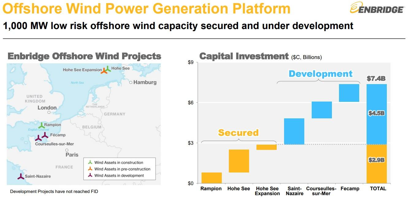 3 reasons for buffett to buy this undervalued grade a energy source enbridge investor presentation biocorpaavc