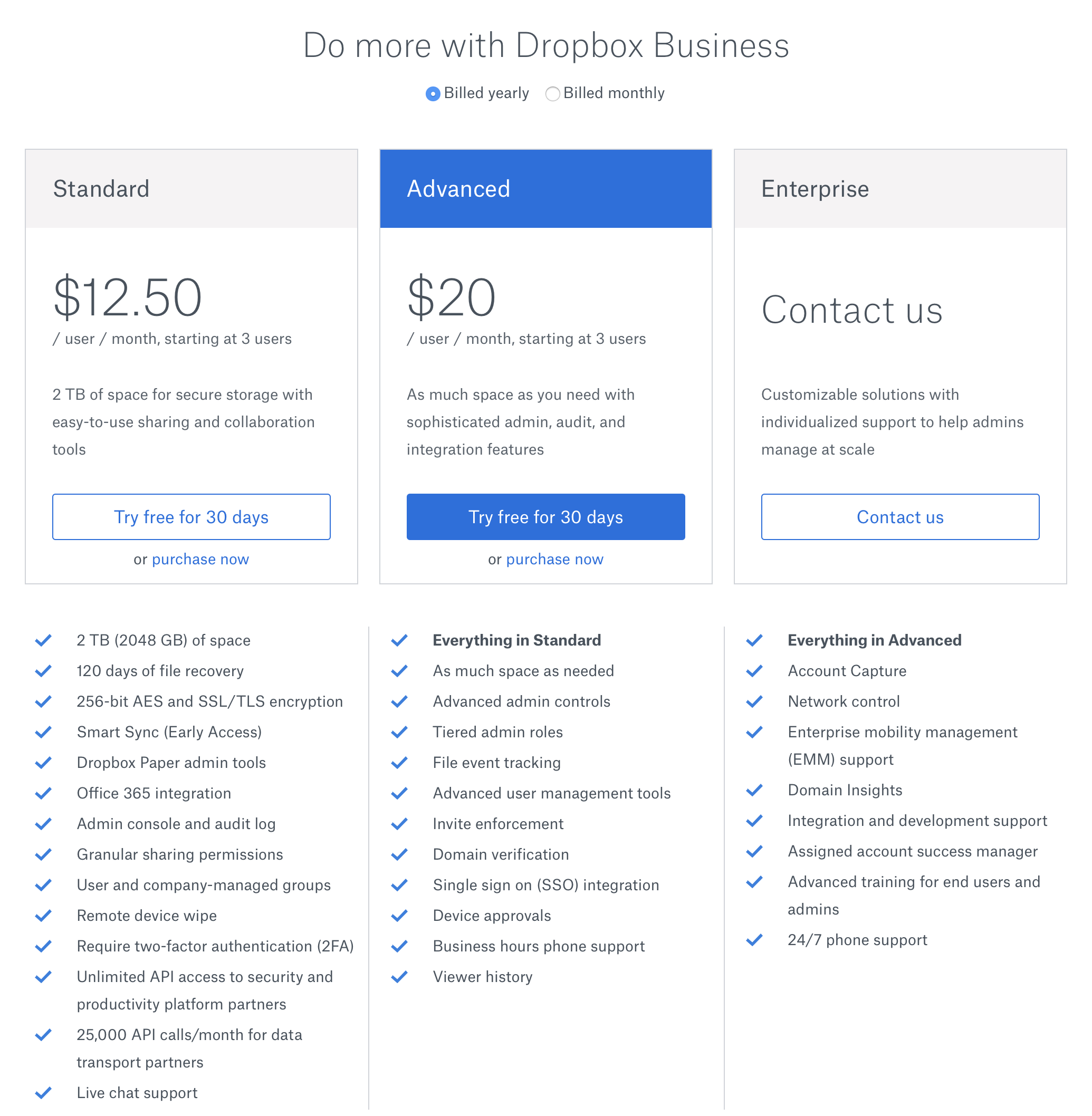 What is dropbox ipo price