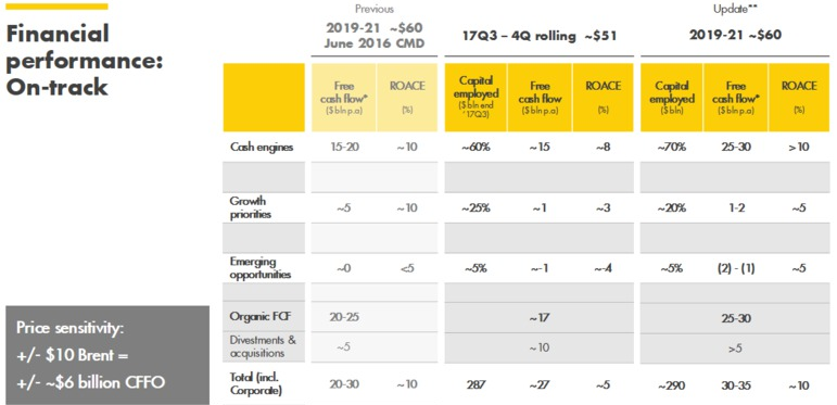 the financial statement of shell plc Select one of the four (4) financial statement analysis reports below to view the ratio analysis report for your selected company.