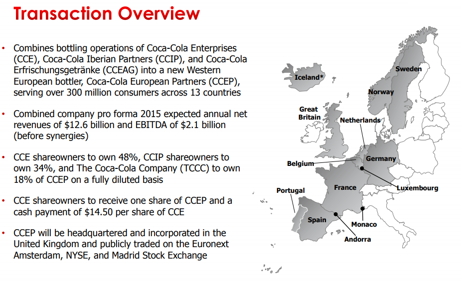 Coca-Cola European Partners: Waiting For The Synergy Advantages To ...