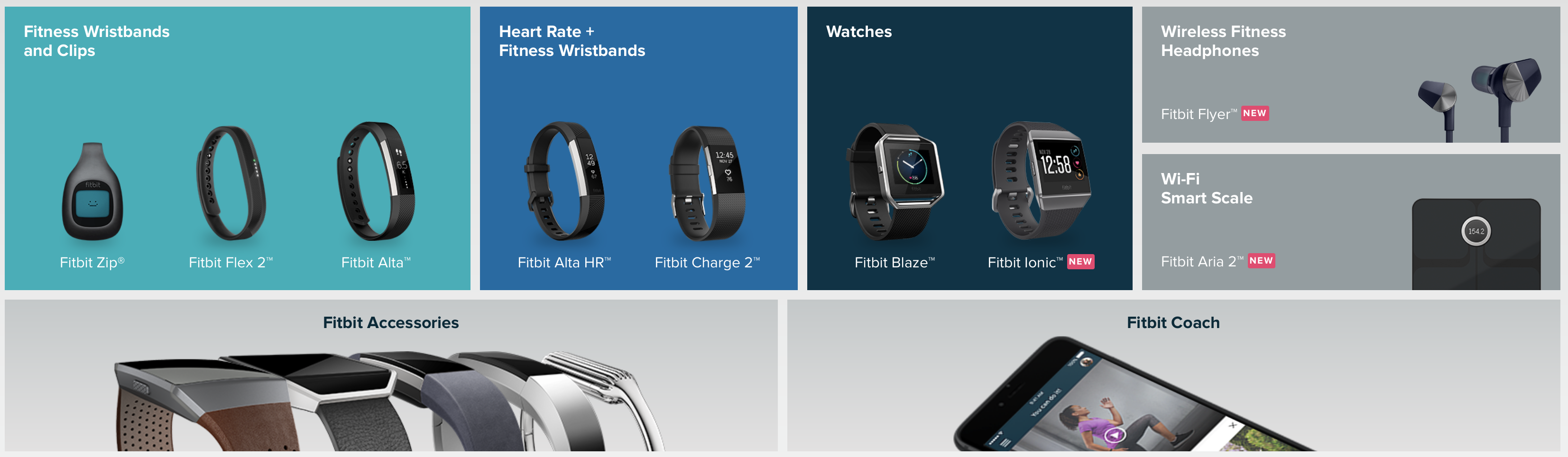 Fitbit: Beyond Saving - Fitbit, Inc  (NYSE:FIT) | Seeking Alpha