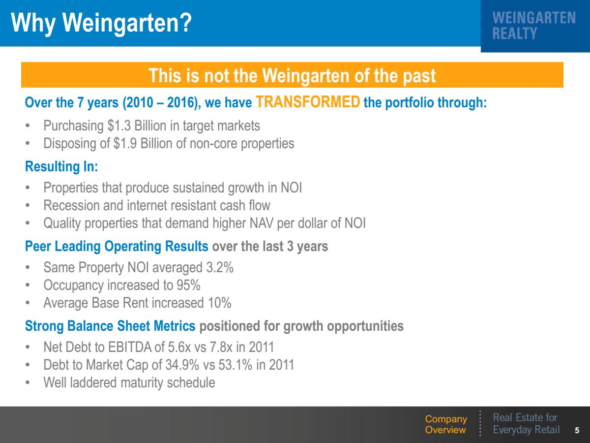 Weingarten Property Management