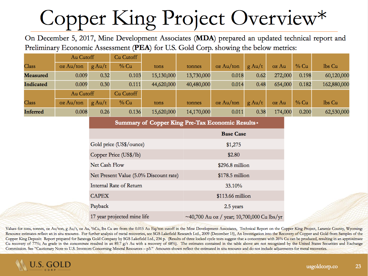 Us gold corp de risked junior gold miner us gold corp source us gold presentation buycottarizona Image collections